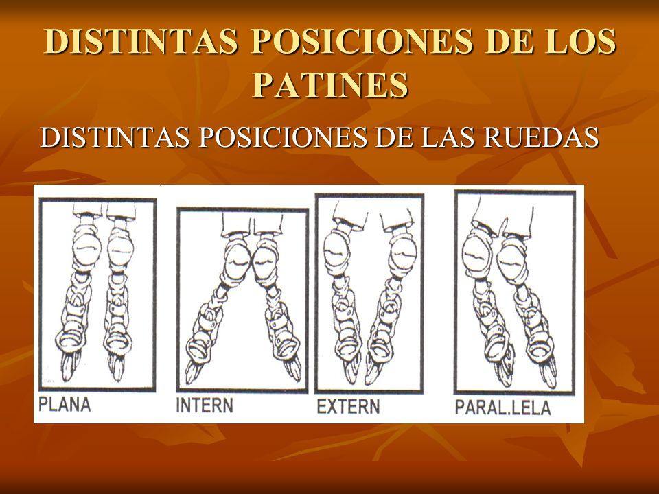 DISTINTAS POSICIONES DE LOS PATINES