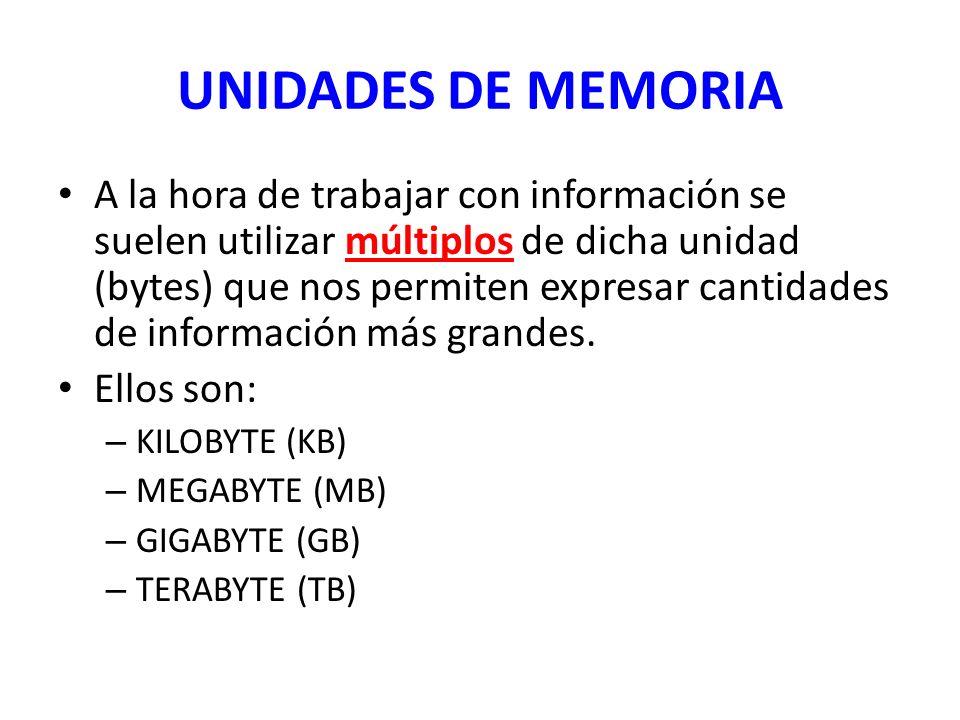 UNIDADES DE MEMORIA