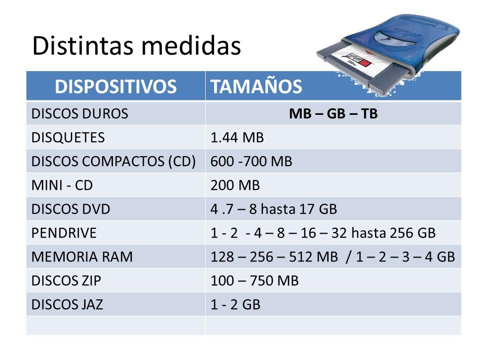 Distintas medidas DISPOSITIVOS TAMAÑOS DISCOS DUROS MB – GB – TB