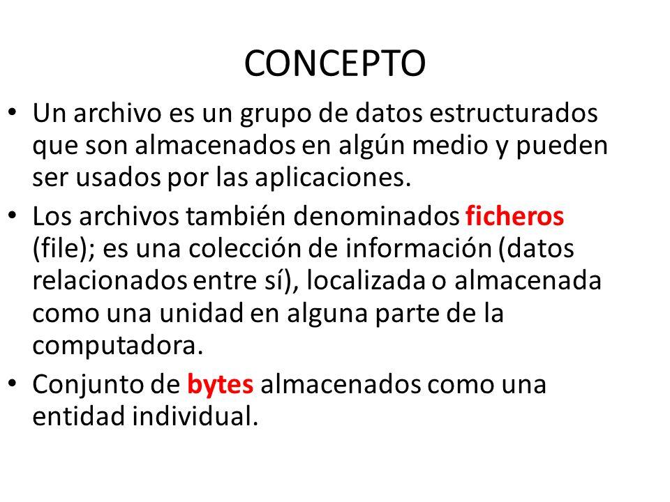 CONCEPTO Un archivo es un grupo de datos estructurados que son almacenados en algún medio y pueden ser usados por las aplicaciones.