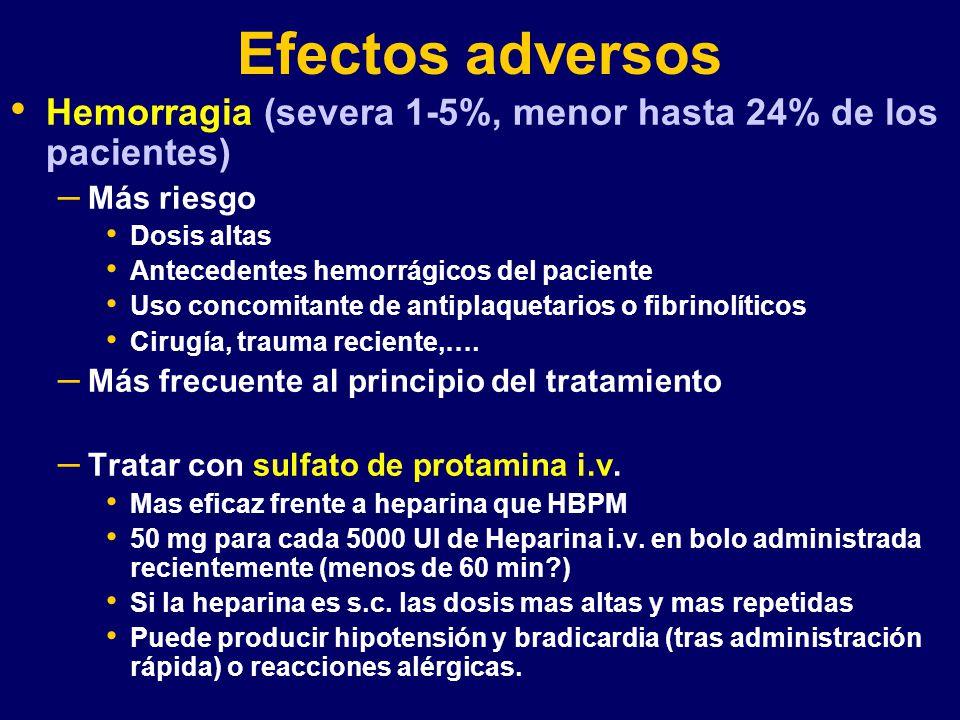Efectos secundarios del burn 60
