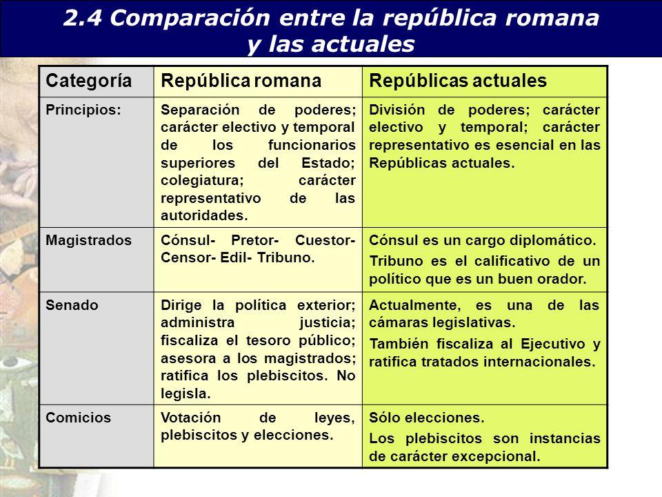 Diferencias Entre Matrimonio Romano Y Actual : Conceptos polÍticos de grecia y roma clÁsicas ppt video
