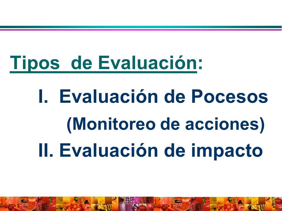 Tipos de Evaluación: I. Evaluación de Pocesos (Monitoreo de acciones) II. Evaluación de impacto