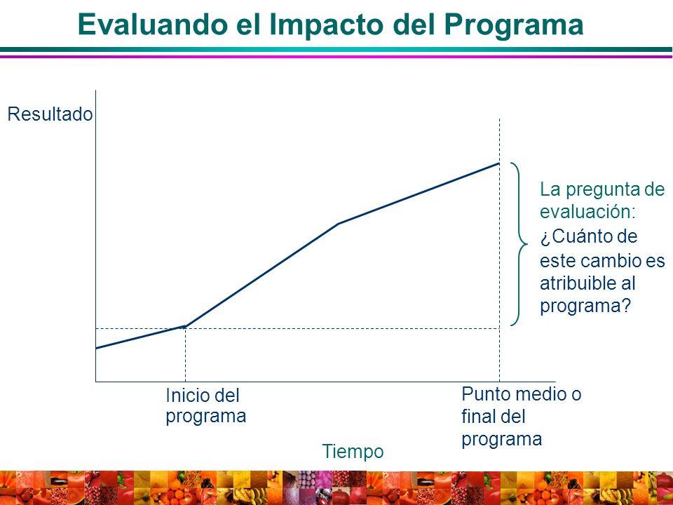 Evaluando el Impacto del Programa