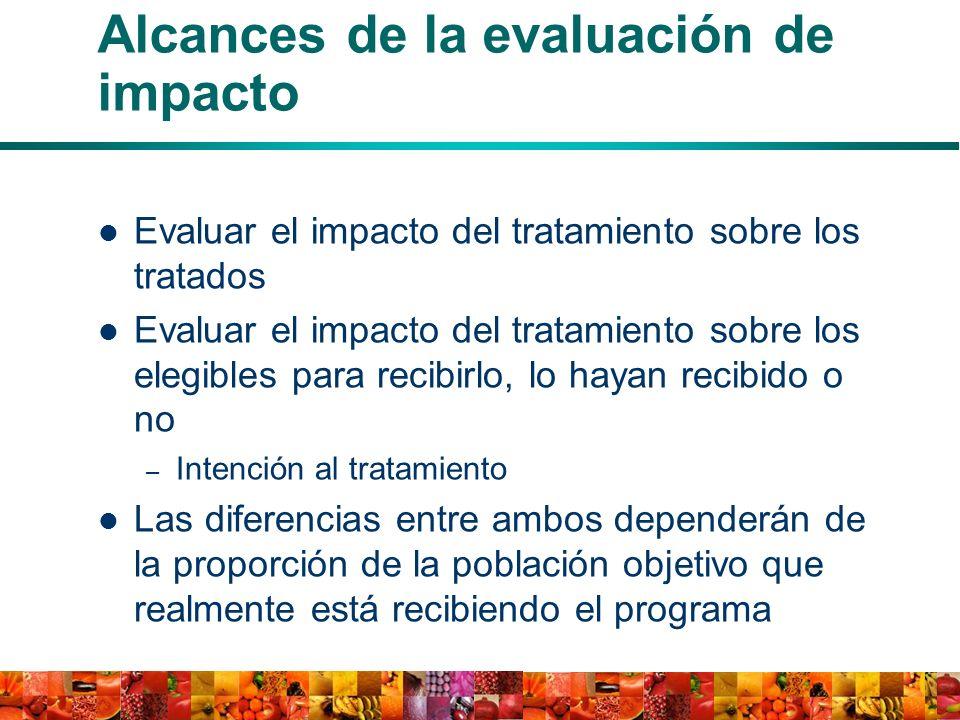 Alcances de la evaluación de impacto