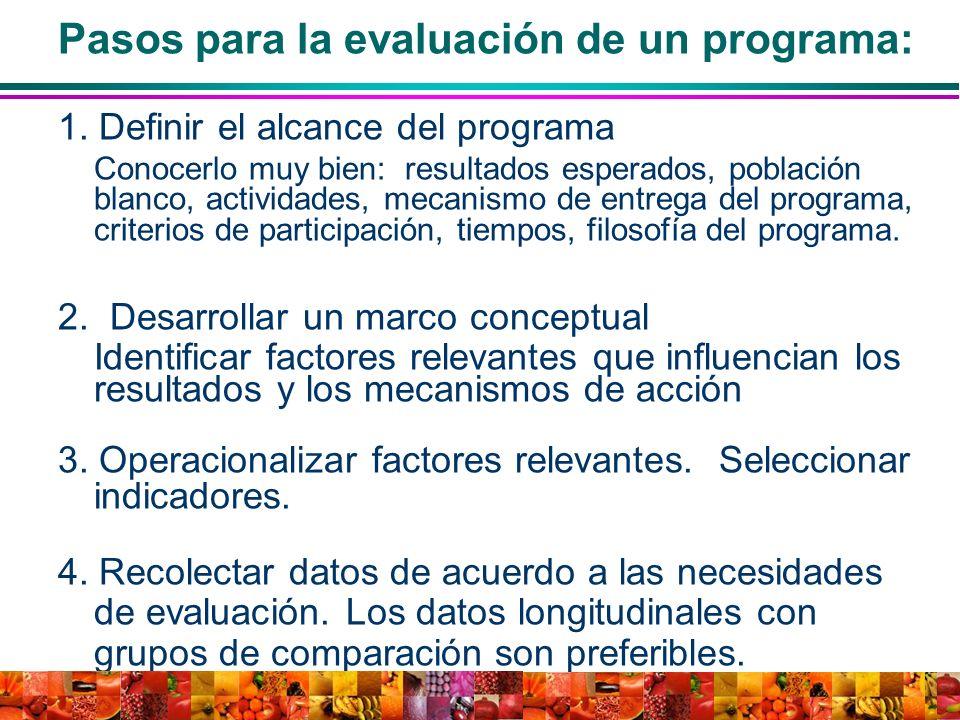 Pasos para la evaluación de un programa: