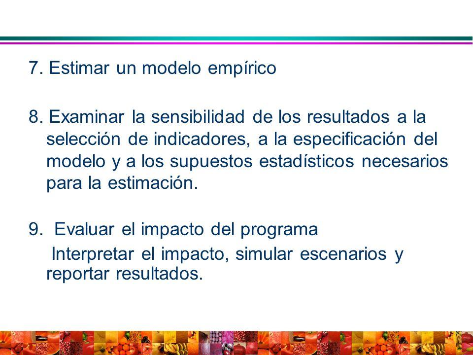 7. Estimar un modelo empírico 8