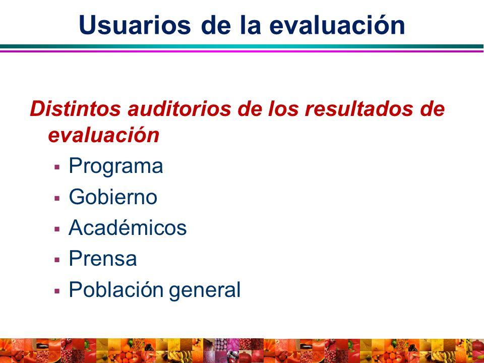 Usuarios de la evaluación