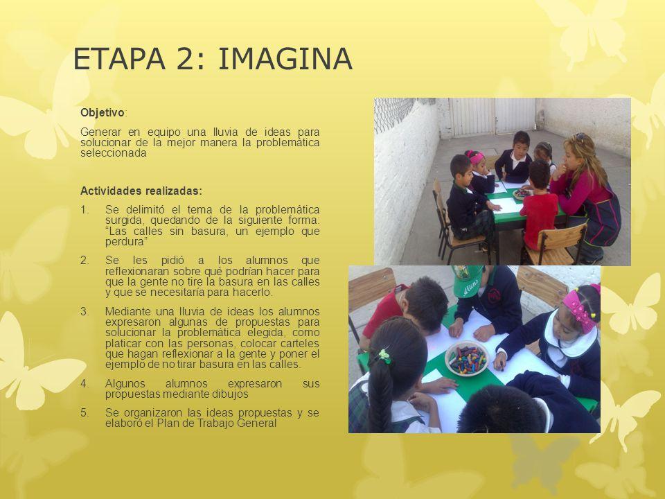 ETAPA 2: IMAGINA Objetivo: