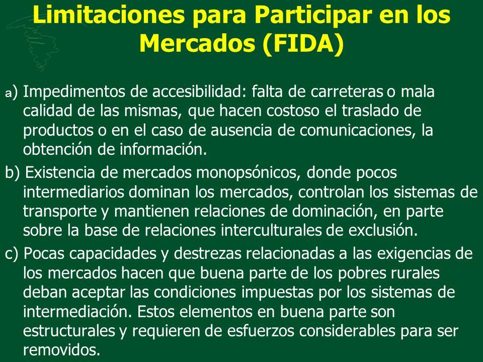 Limitaciones para Participar en los Mercados (FIDA)
