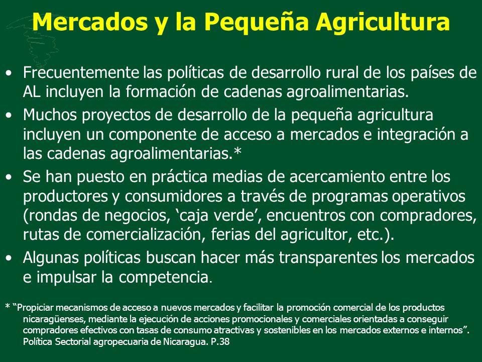 Mercados y la Pequeña Agricultura