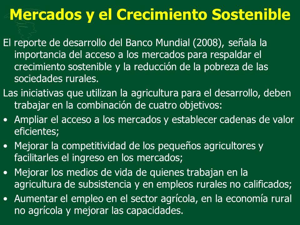 Mercados y el Crecimiento Sostenible