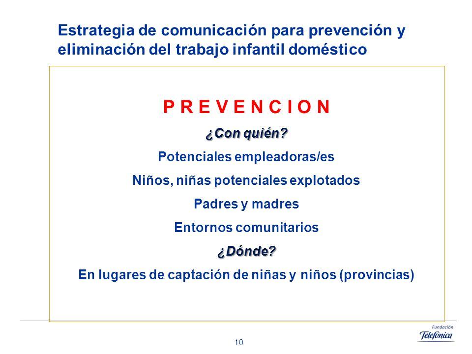 Estrategia de comunicación para prevención y eliminación del trabajo infantil doméstico