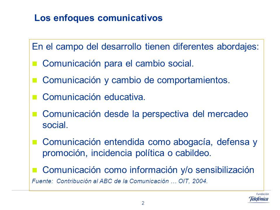 Los enfoques comunicativos