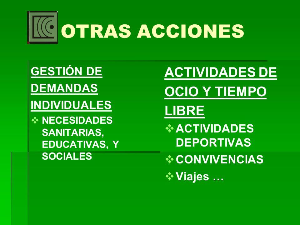 OTRAS ACCIONES ACTIVIDADES DE OCIO Y TIEMPO LIBRE GESTIÓN DE DEMANDAS