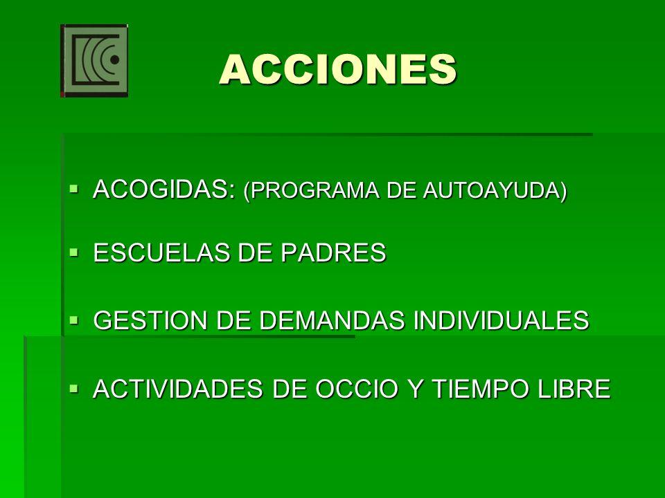 ACCIONES ACOGIDAS: (PROGRAMA DE AUTOAYUDA) ESCUELAS DE PADRES