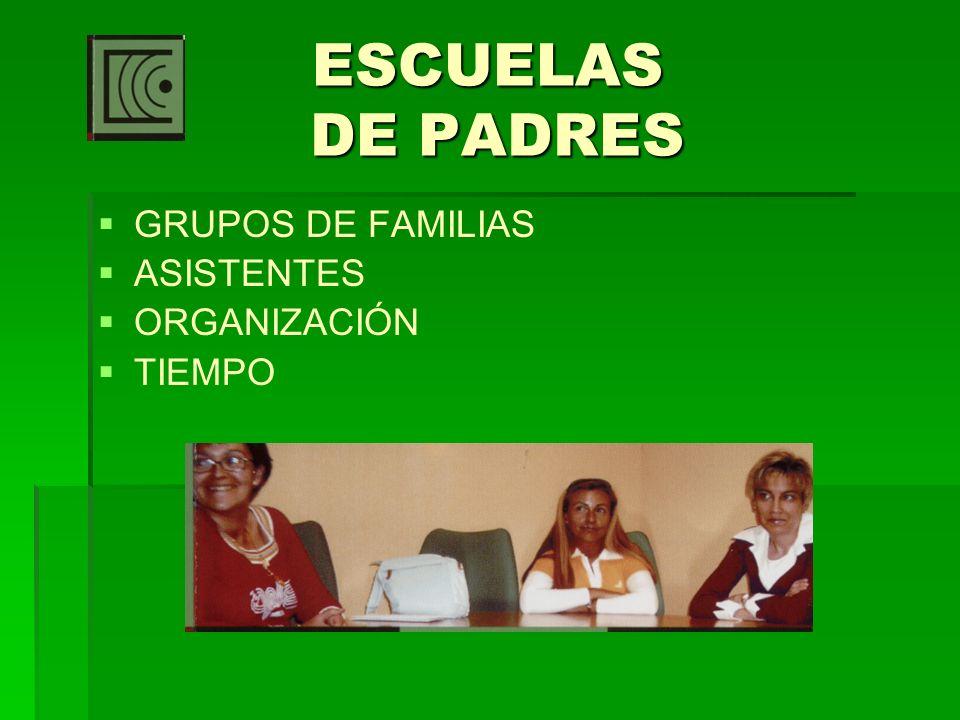 ESCUELAS DE PADRES GRUPOS DE FAMILIAS ASISTENTES ORGANIZACIÓN TIEMPO