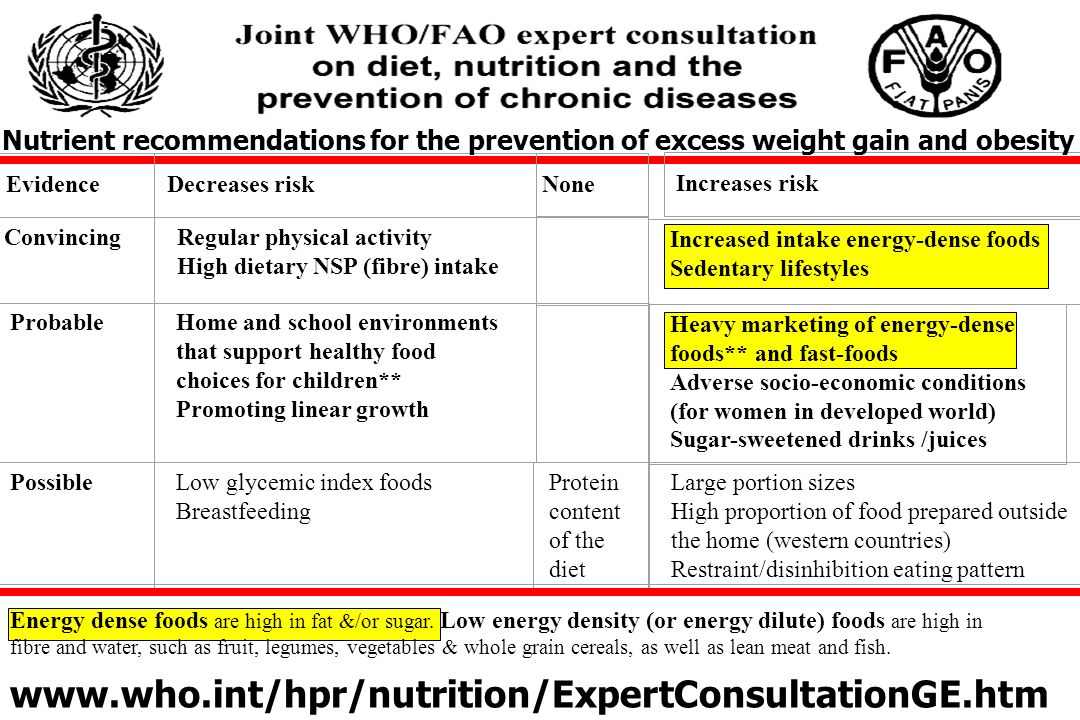 Nutrient recommendations for the prevention of excess weight gain and obesity