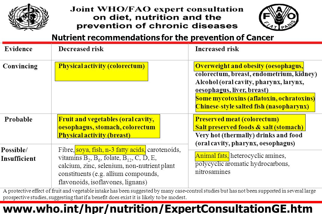 Nutrient recommendations for the prevention of Cancer