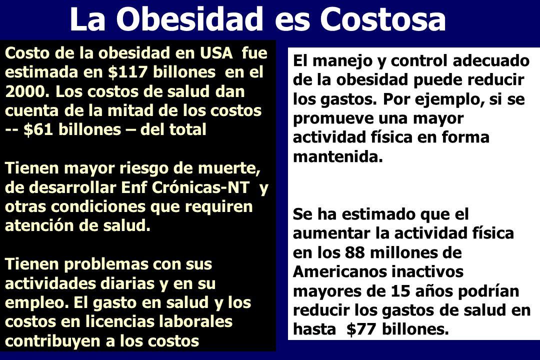 La Obesidad es Costosa