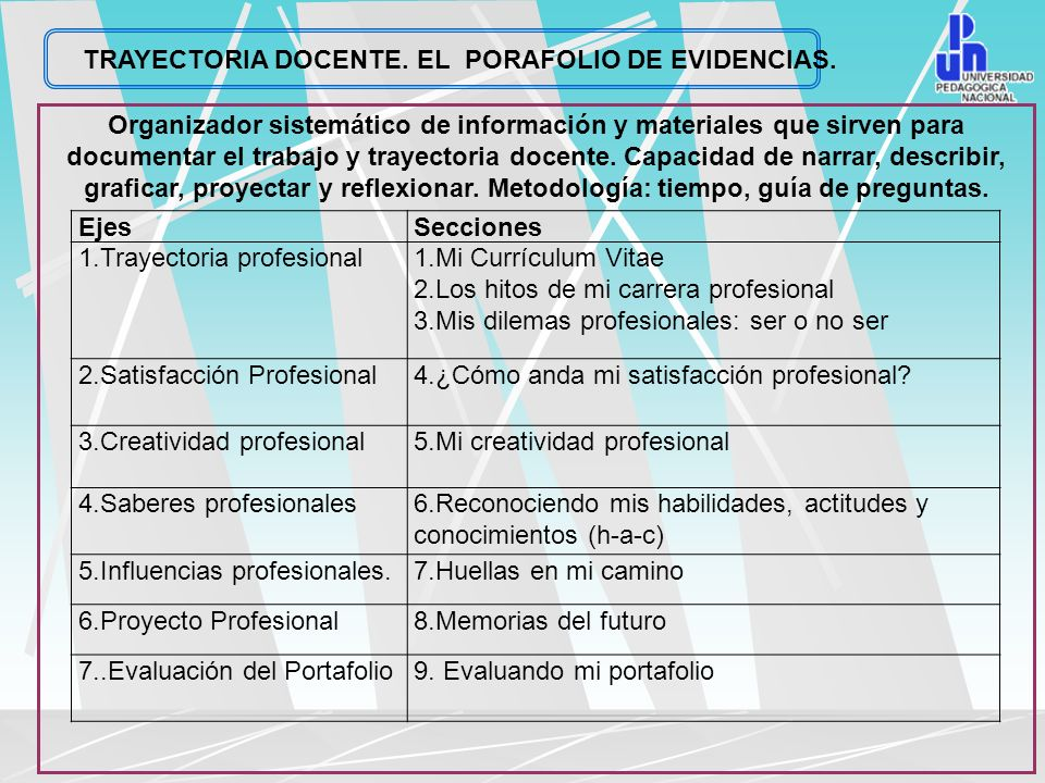 TRAYECTORIA DOCENTE. EL PORAFOLIO DE EVIDENCIAS.
