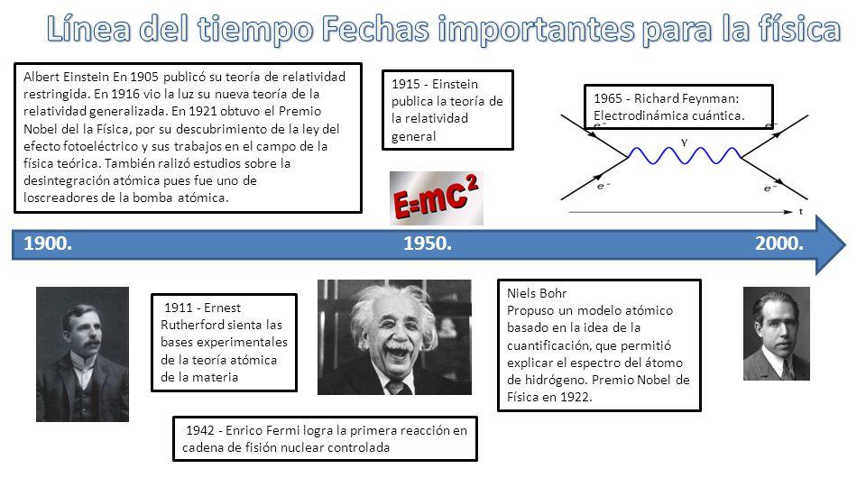 Línea del tiempo Fechas importantes para la física