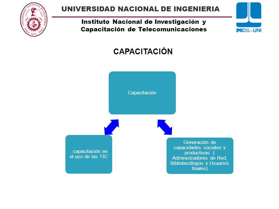 : capacitación en el uso de las TIC