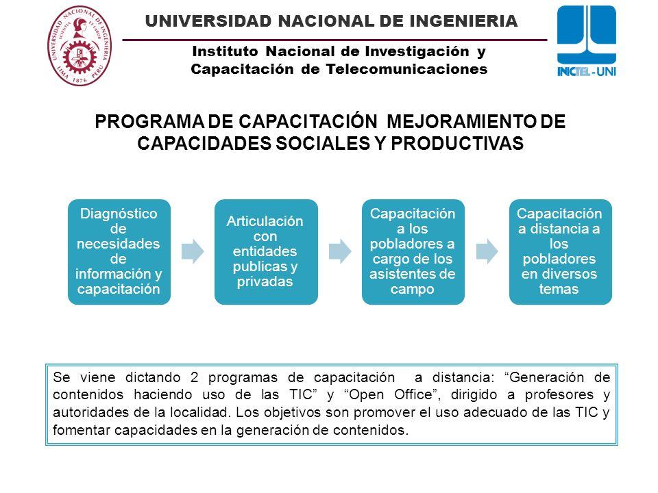 Diagnóstico de necesidades de información y capacitación