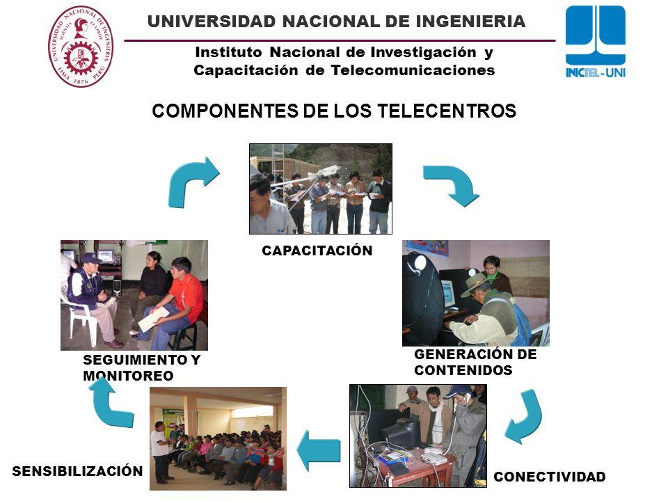 COMPONENTES DE LOS TELECENTROS