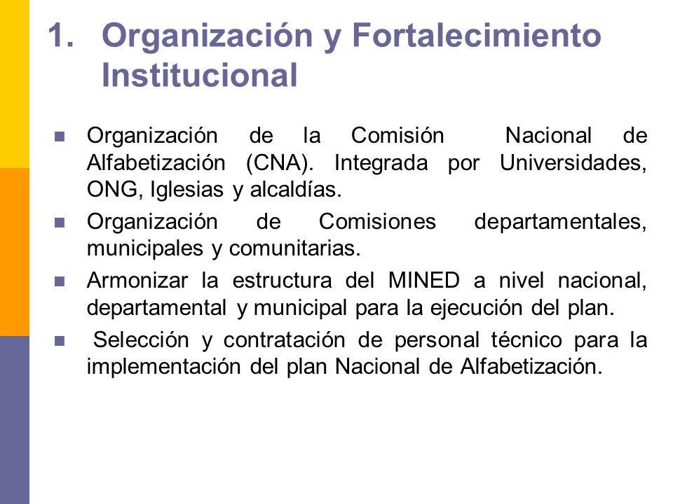Organización y Fortalecimiento Institucional