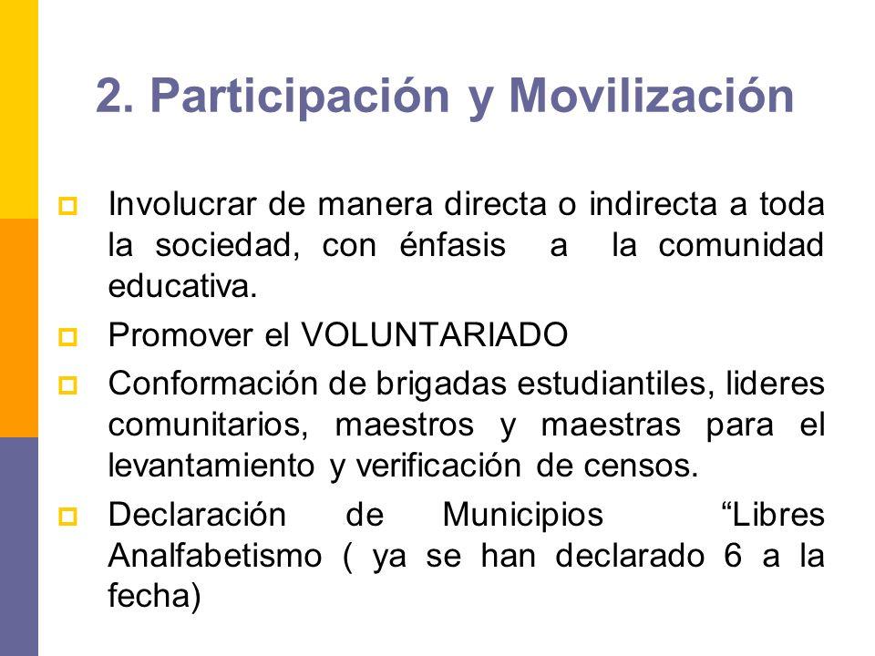 2. Participación y Movilización