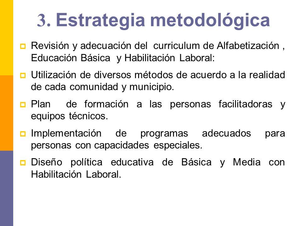 3. Estrategia metodológica