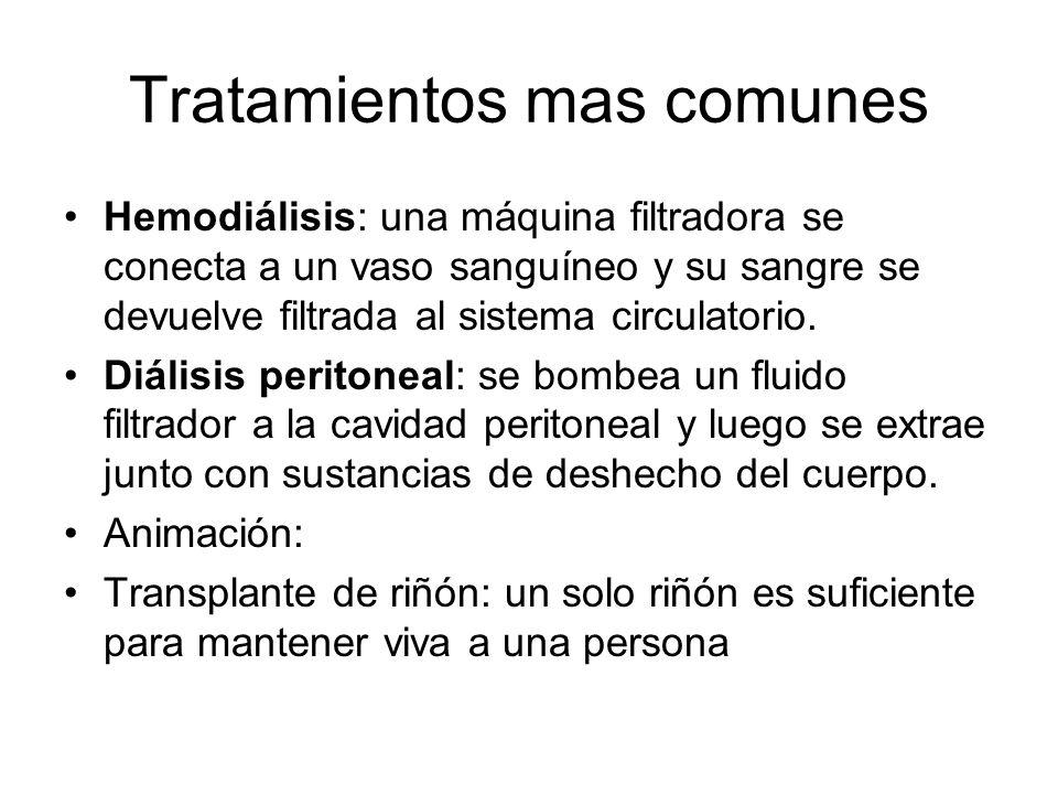 Tratamientos mas comunes