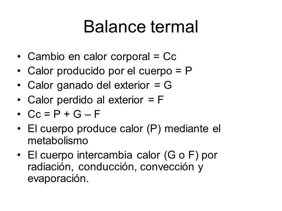 Balance termal Cambio en calor corporal = Cc