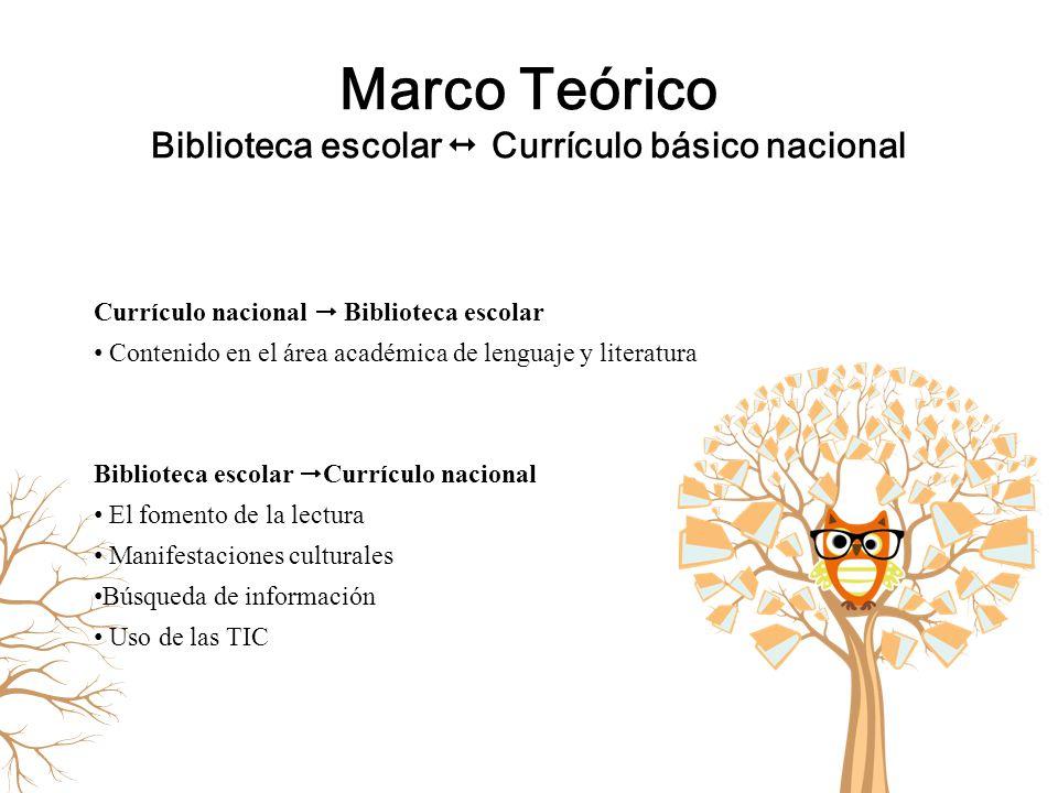 Estrategias de la biblioteca escolar para ppt video for Curriculo basico nacional