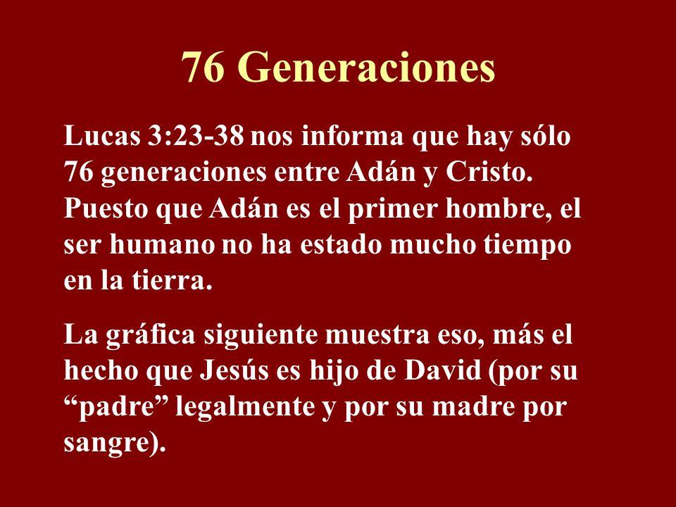 76 Generaciones