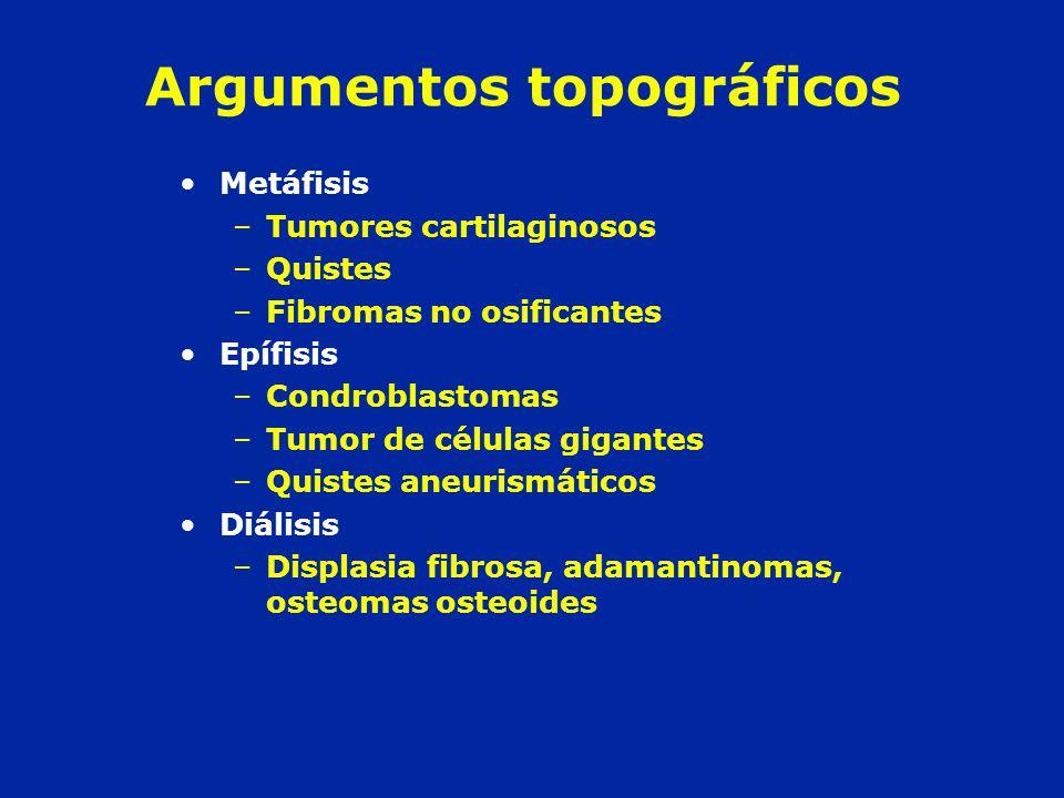 Argumentos topográficos