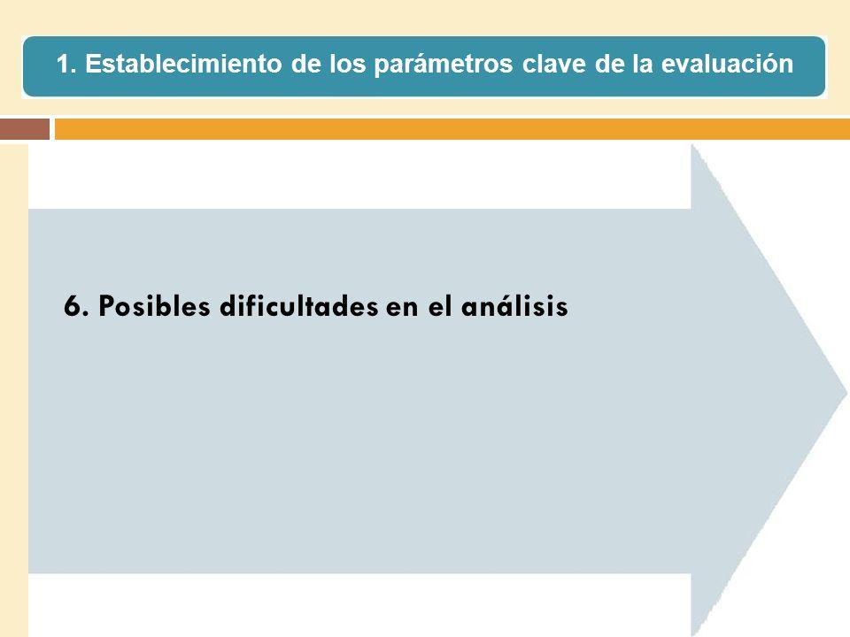 1. Establecimiento de los parámetros clave de la evaluación