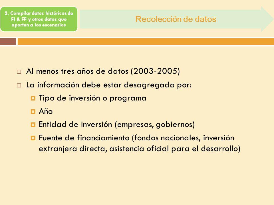 Al menos tres años de datos (2003-2005)