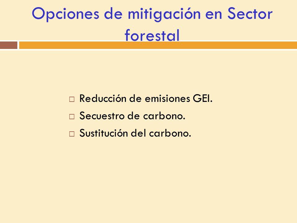 Opciones de mitigación en Sector forestal