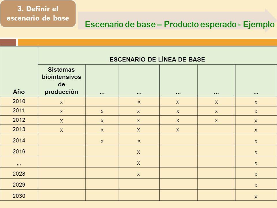 3. Definir el escenario de base