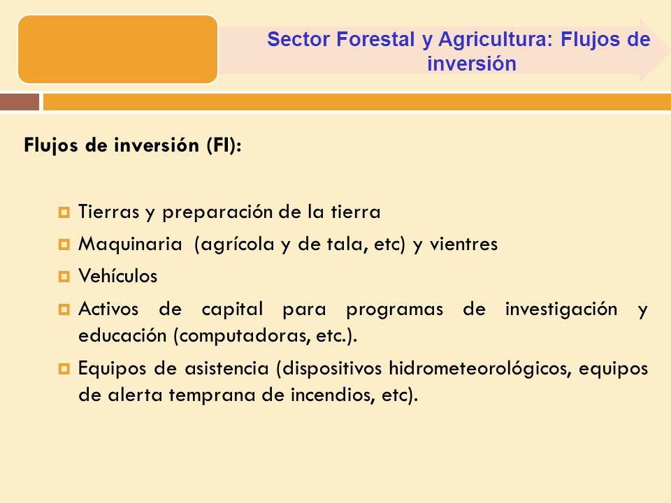 Sector Forestal y Agricultura: Flujos de inversión