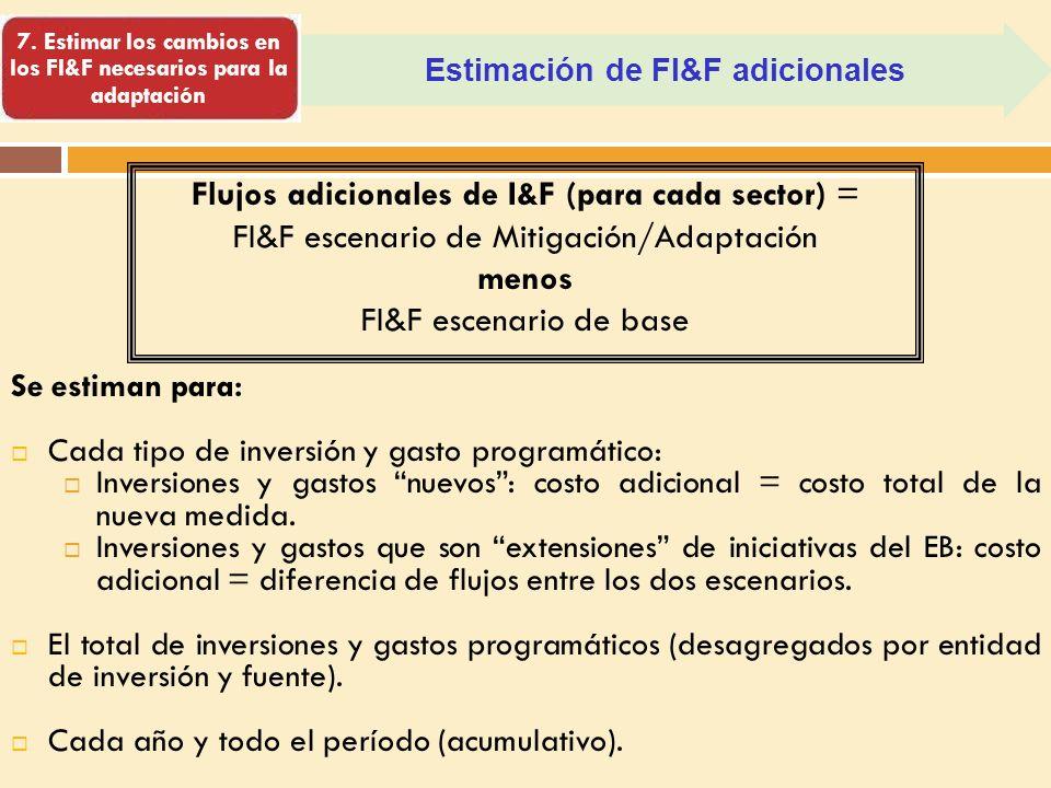 Flujos adicionales de I&F (para cada sector) =