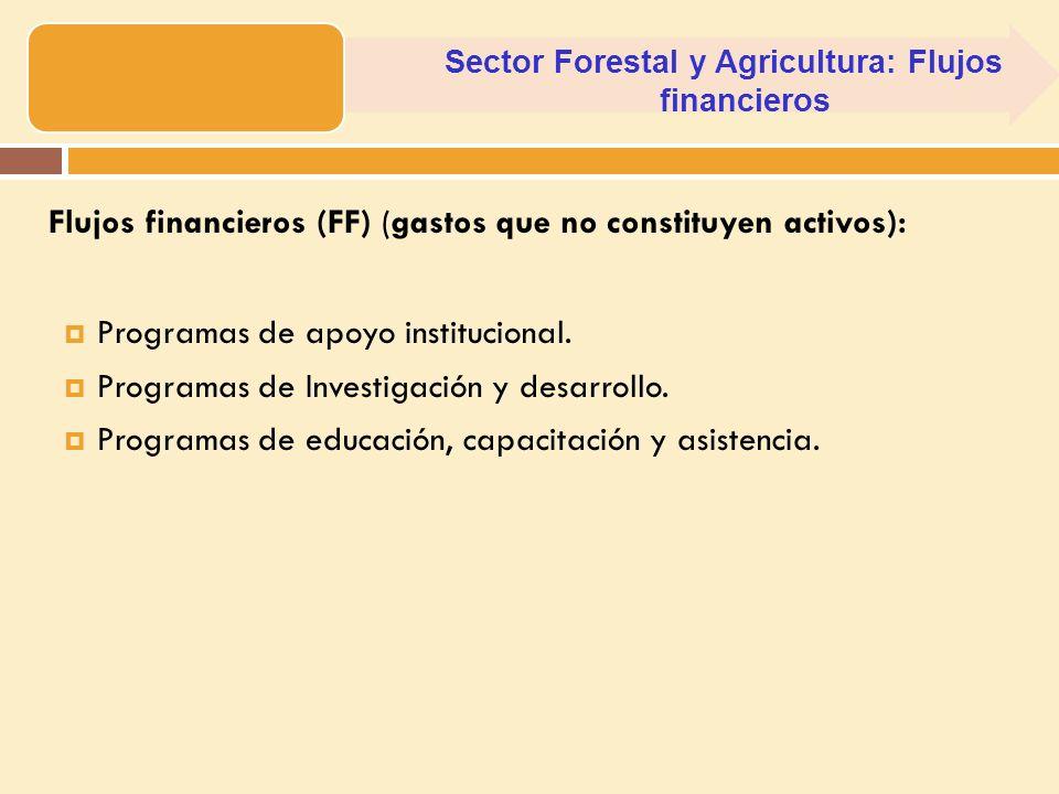 Sector Forestal y Agricultura: Flujos financieros