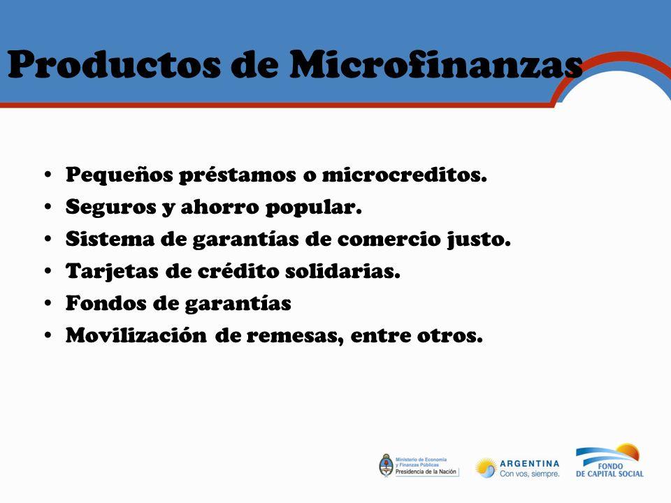 Productos de Microfinanzas