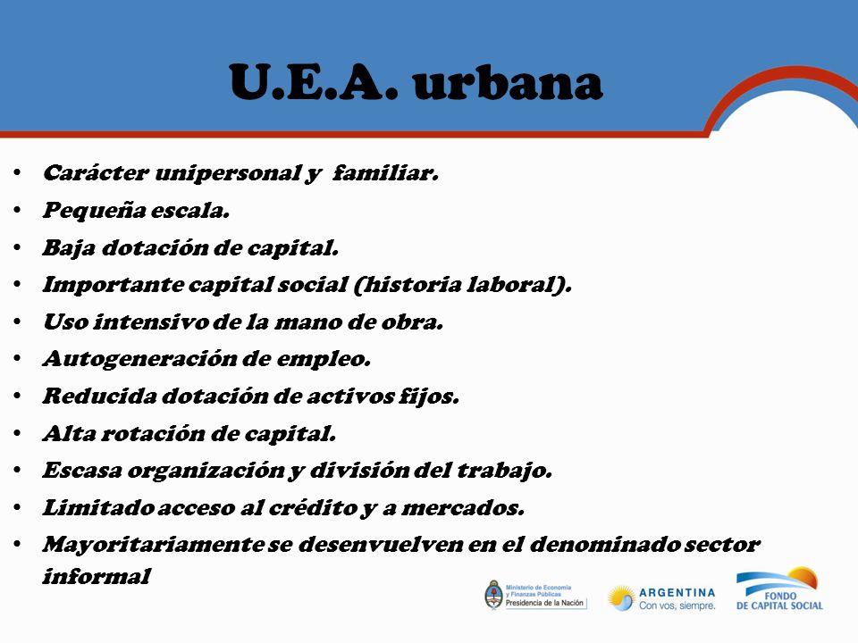 U.E.A. urbana Carácter unipersonal y familiar. Pequeña escala.