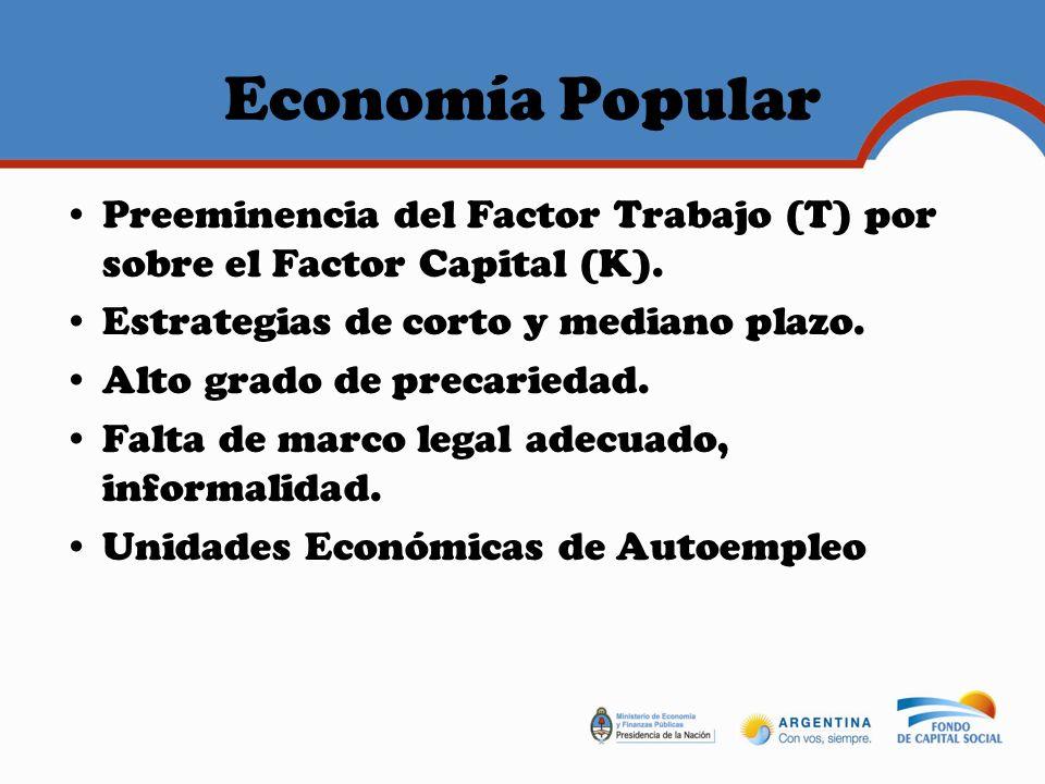 Economía Popular Preeminencia del Factor Trabajo (T) por sobre el Factor Capital (K). Estrategias de corto y mediano plazo.