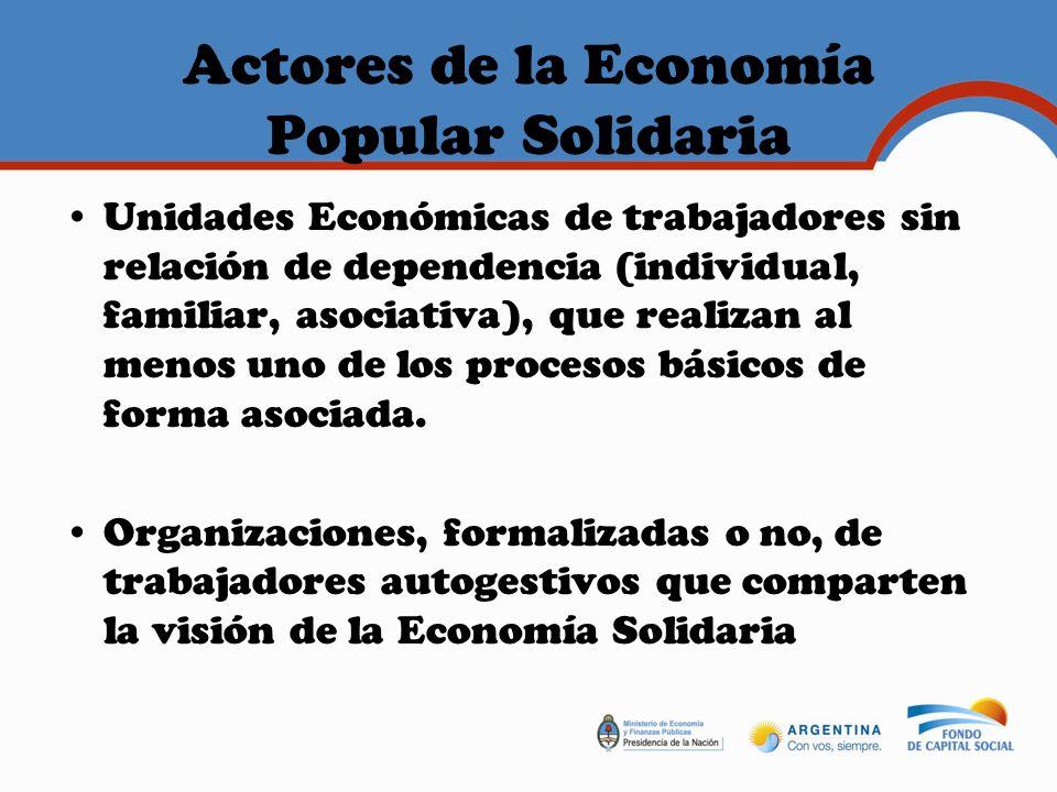 Actores de la Economía Popular Solidaria