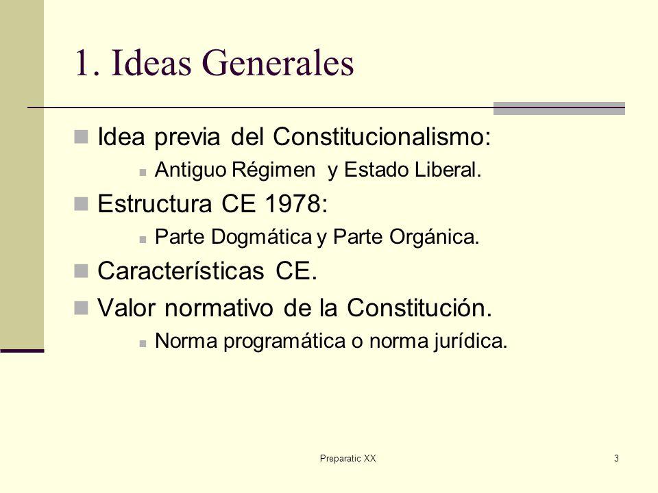 1. Ideas Generales Idea previa del Constitucionalismo: