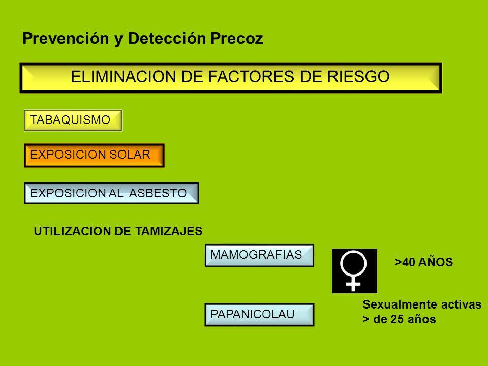 ELIMINACION DE FACTORES DE RIESGO